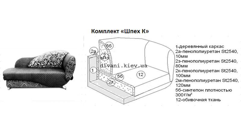 Шпех-K - мебельная фабрика Фабрика Ливс. Фото №1.   Диваны для нирваны