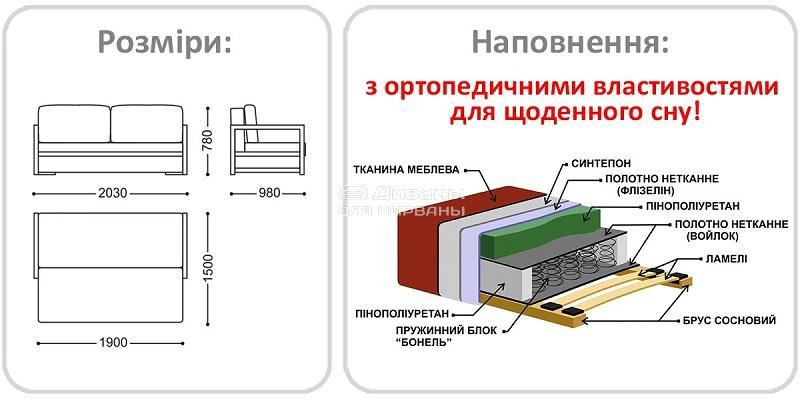 Комфорт-4 - мебельная фабрика Рата. Фото №3. | Диваны для нирваны