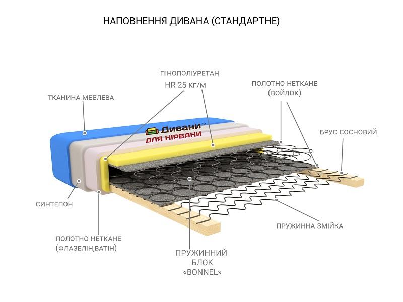 Либідь - мебельная фабрика Daniro. Фото №2. | Диваны для нирваны